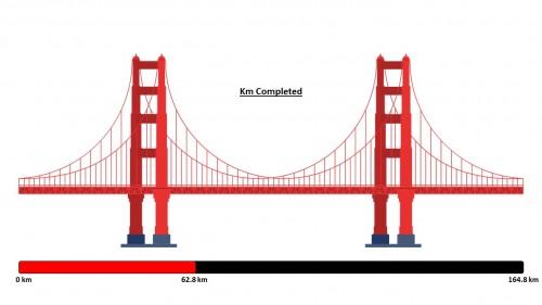 bridge-30-11-2020